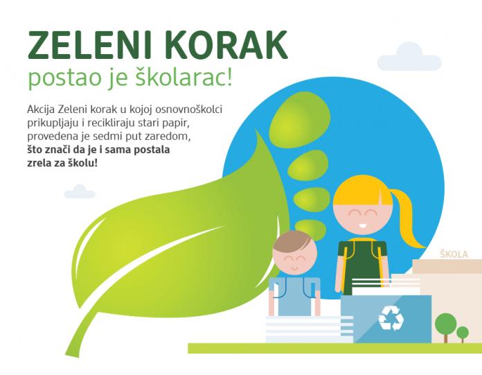 Green City Zeleni Korak